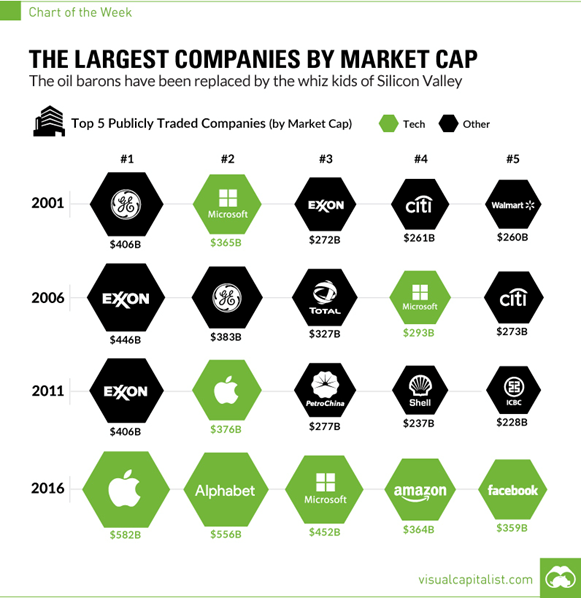 tech companies.png