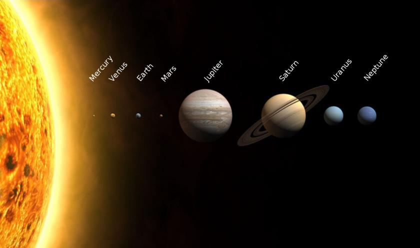 planets2013-svg